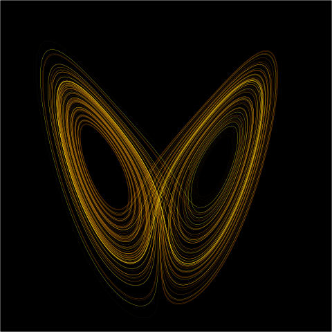 480px-Lorenz_attractor_yb.svg